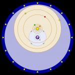 576px-Tychonian_system_svg